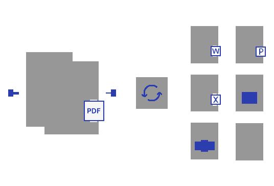 PDF转换和提取