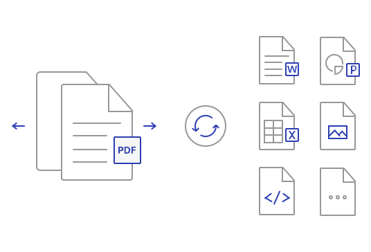convert pdf on mac