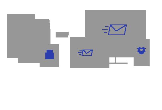 PDF文件加密